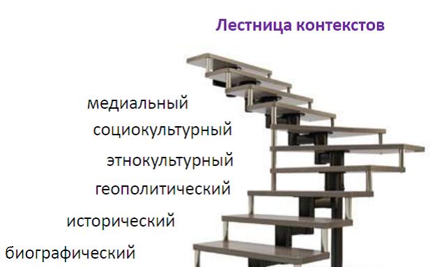 Pdf Русский как иностранный ДОРОГА В РОССИЮ 3